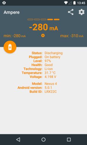 Ampere 2