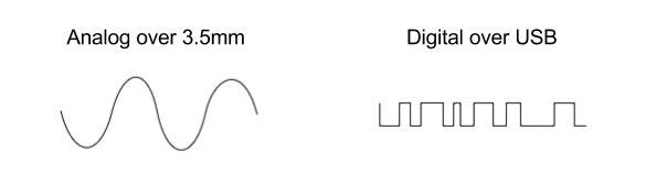 Analog vs digital audio USB