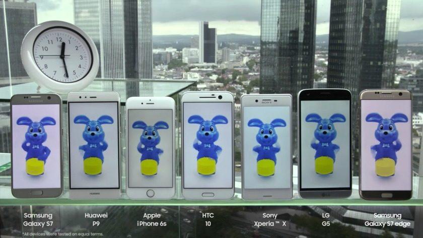 Samsung Battery Test 2016