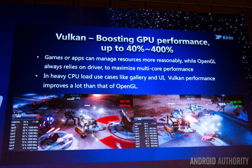 Huawei Kirin 960 Vulkan