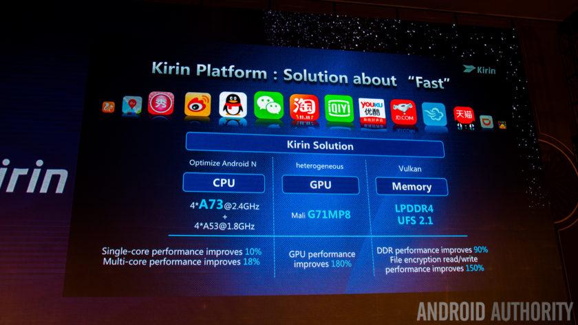 Huawei Kirin 960 spec breakdown
