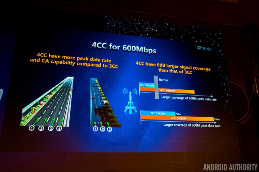 kirin-960-600mbps-modem