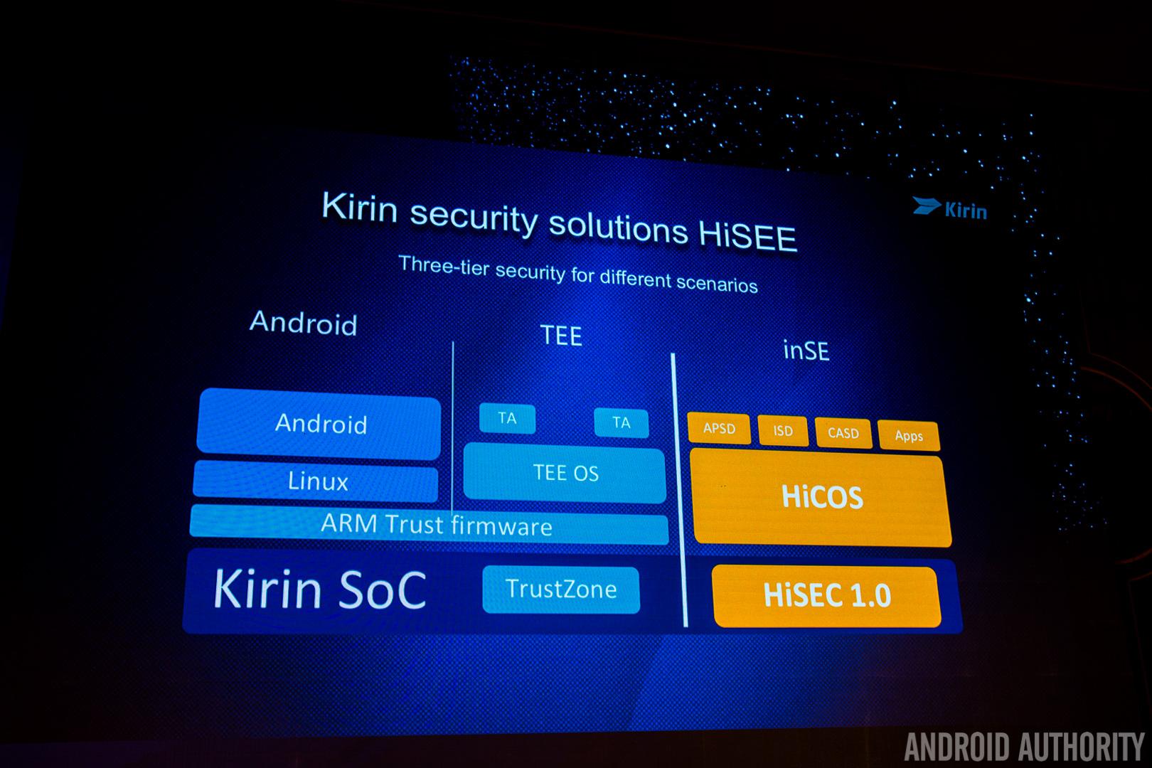 kirin-960-inse-security
