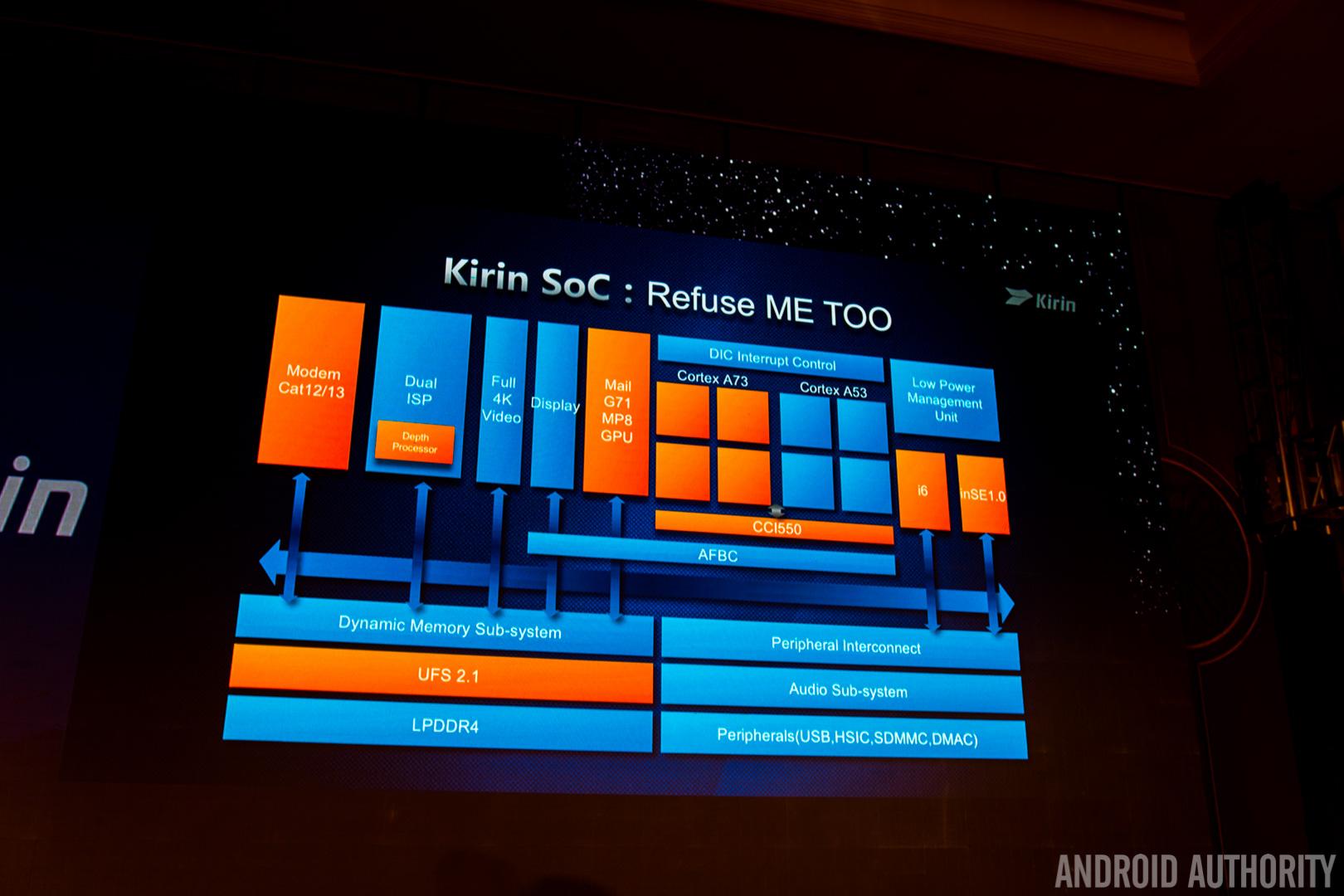 kirin-960-new-features-overview