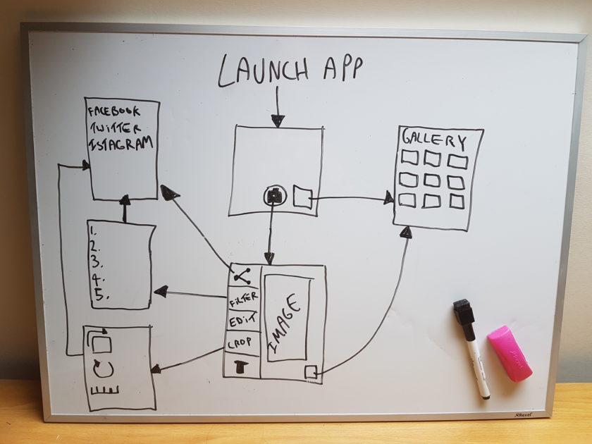 Designing More Effective UI Navigation