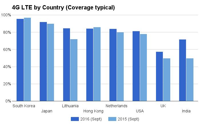 4g-lte-coverage-2016