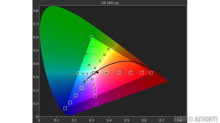 google-pixel-color-gamut-16x9