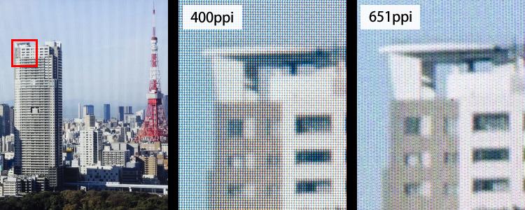jdi-display-ppi-comparison