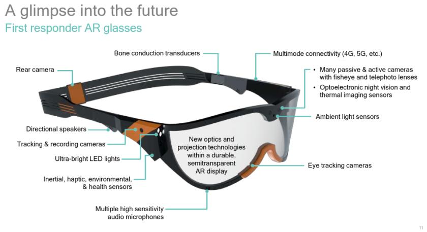 qualcomm-ar-glasses-example