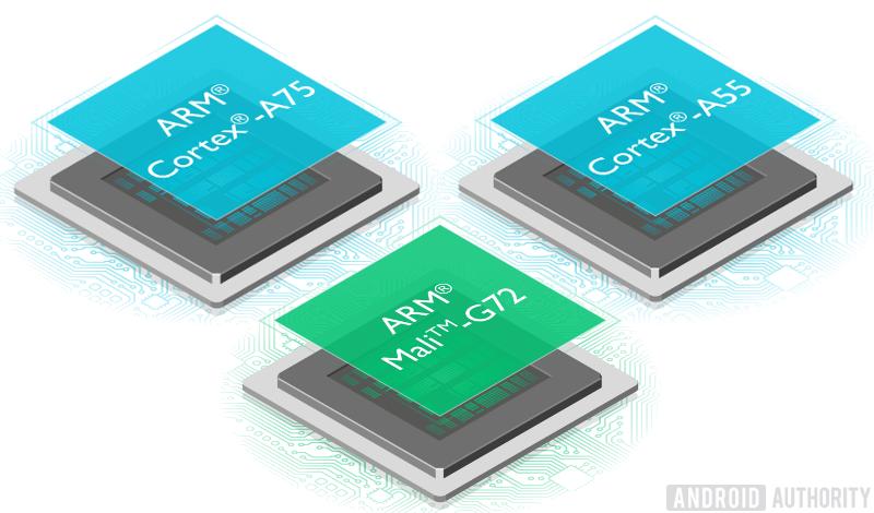 ARM Cortex A75 A55 Mali-G72