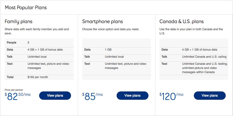 best phone plans Canada