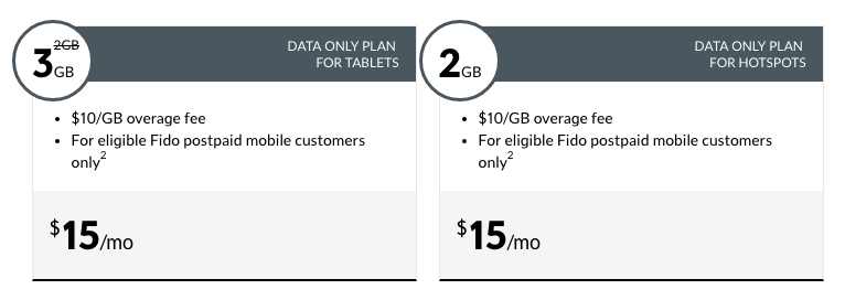 Fido plans - data only