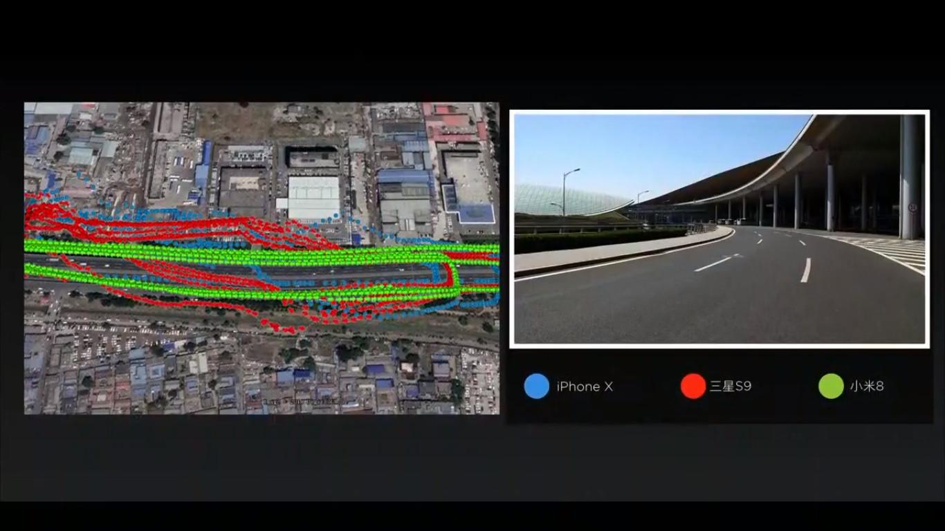 Xiaomi Mi 8 GPS comparisons.