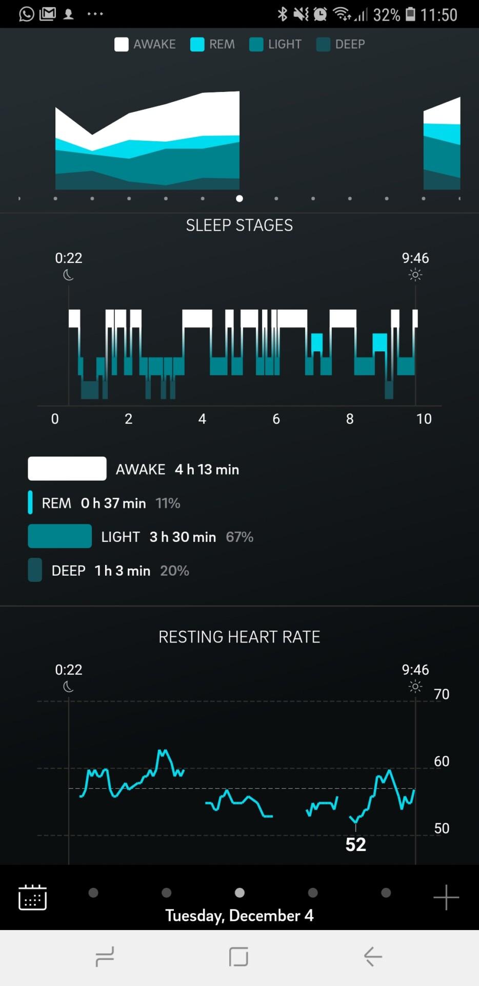 Oura Ring Sleep Tracking