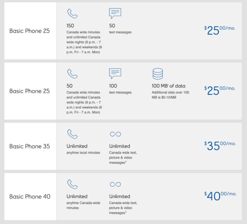 Bell media basic phone plans