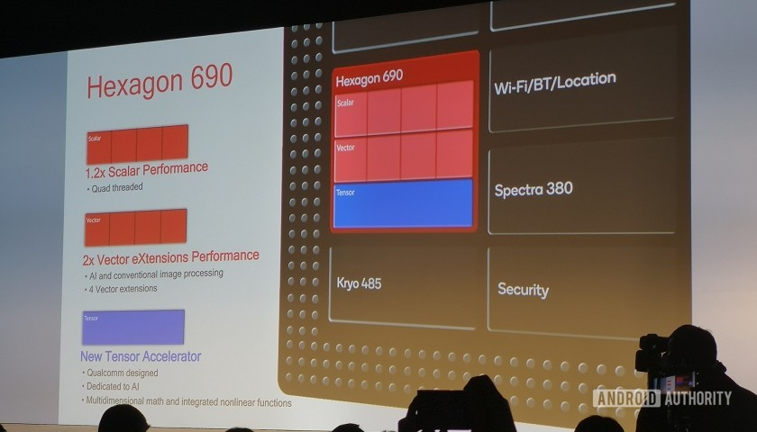 Snapdragon 855 Hexagon 690 features