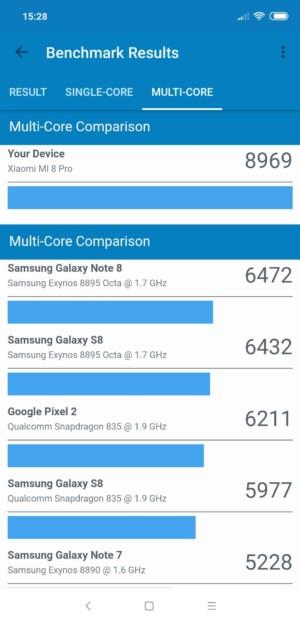 Xiaomi Mi 8 Pro geekbench