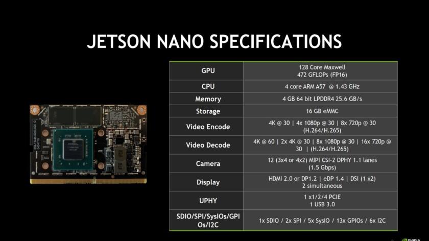 Jetson-Nano-specifications-840x472.jpg
