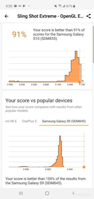 Samsung Galaxy S10 Benchmark 3DMark 2