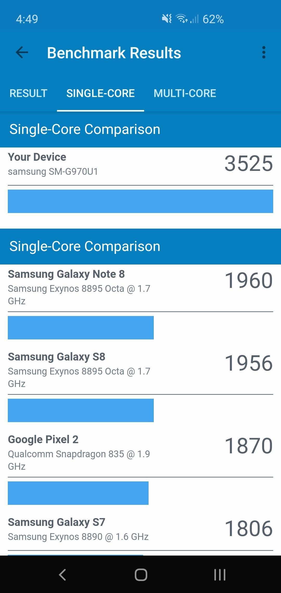 Screenshot of the samsung galaxy s10e geekbench benchmark result comparison