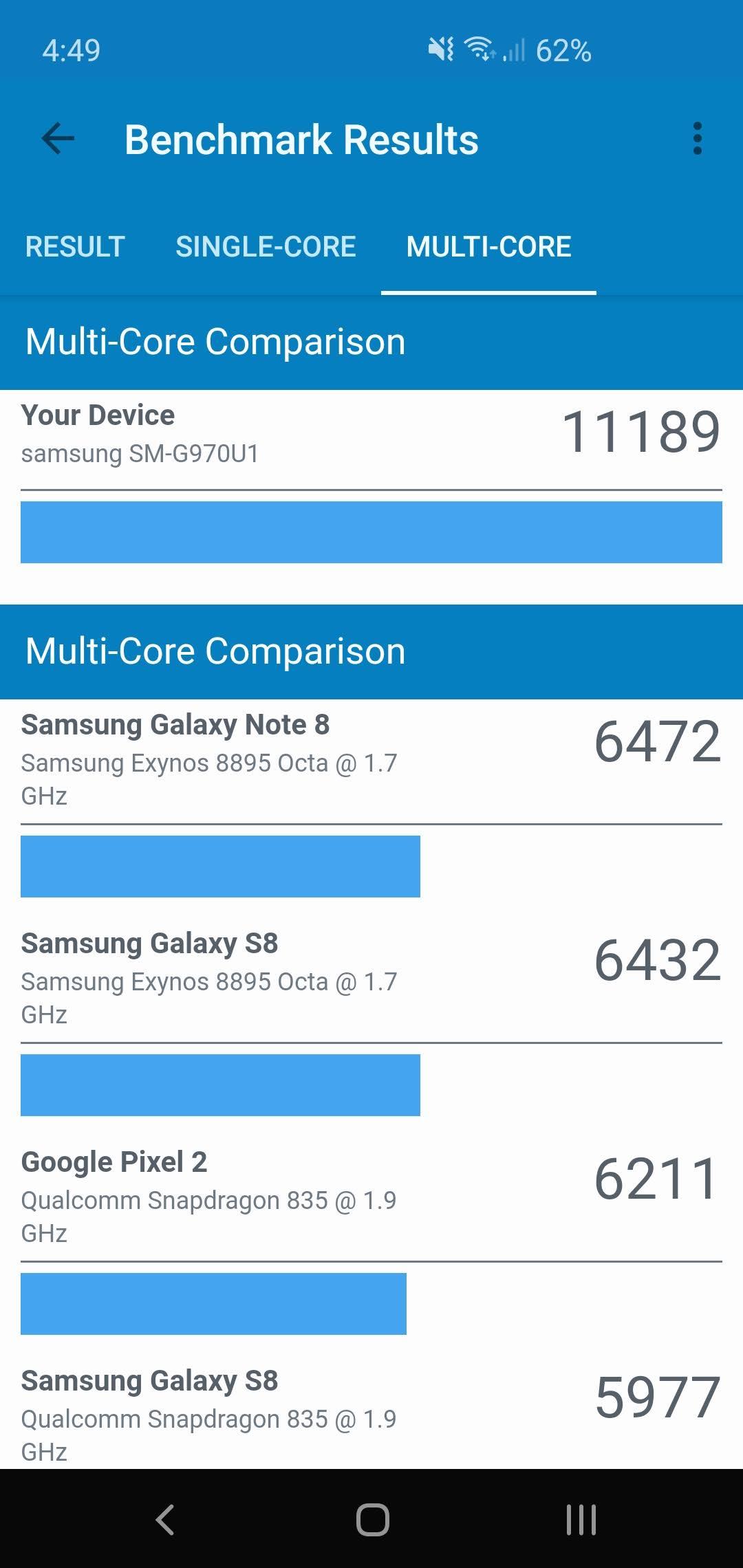 Screenshot of the samsung galaxy s10e geekbench benchmark result multicore comparison