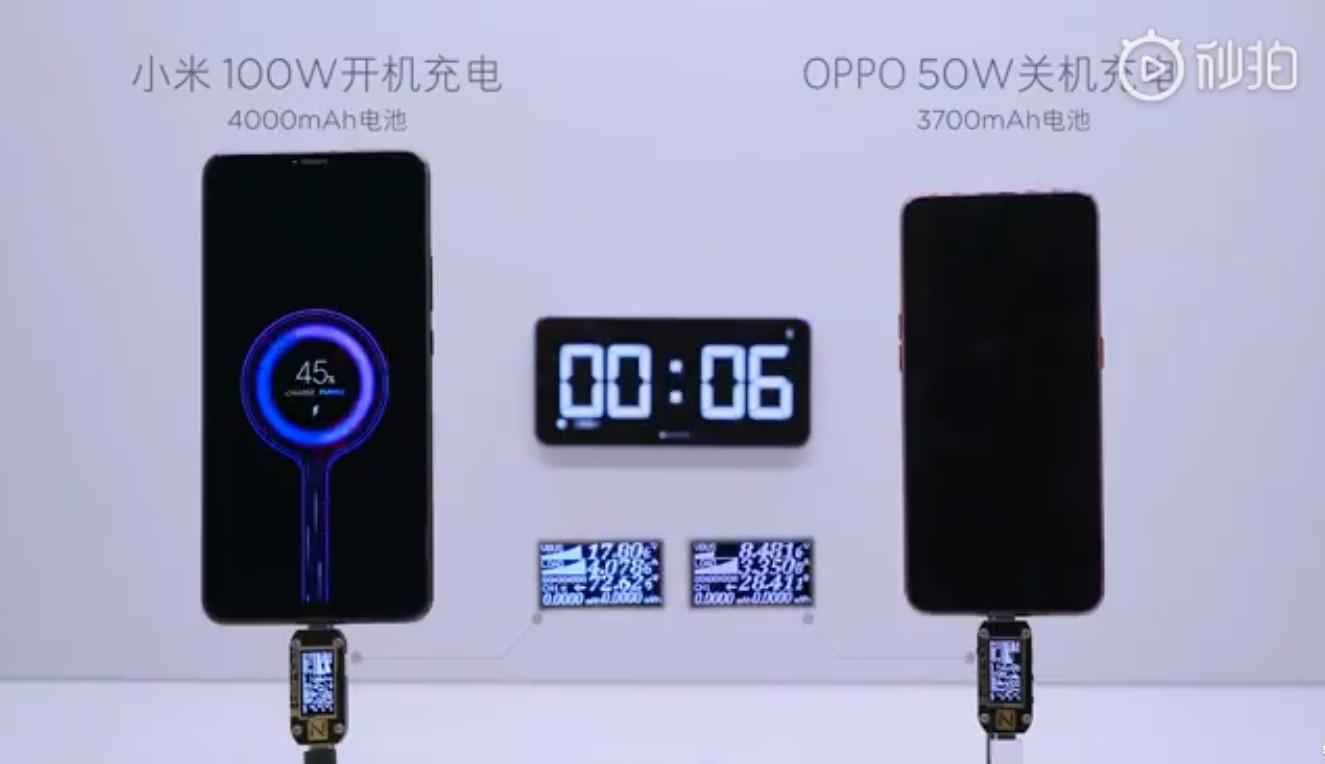 100 watt charging demonstration by Xiaomi.