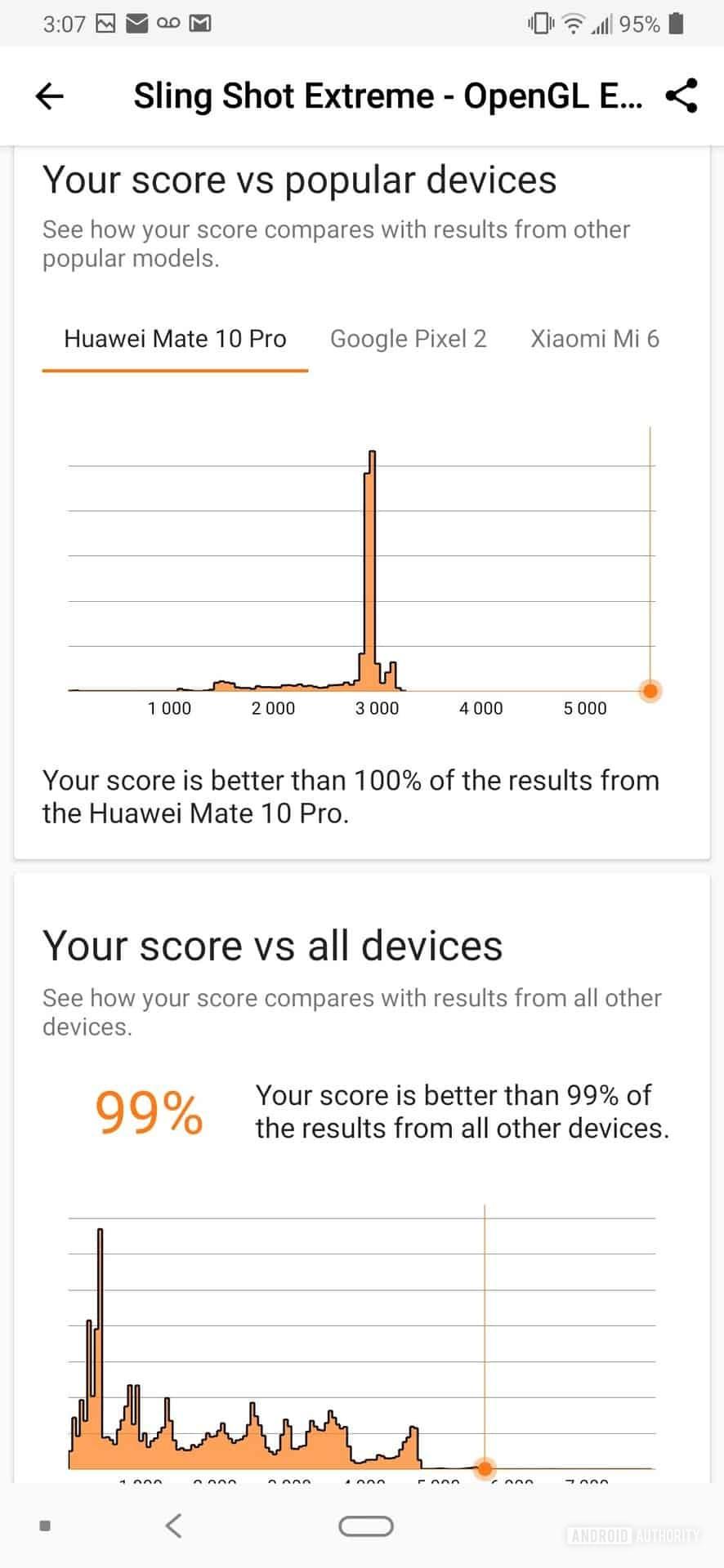 LG G8 ThinQ Review Benchmark Sling Shot 2