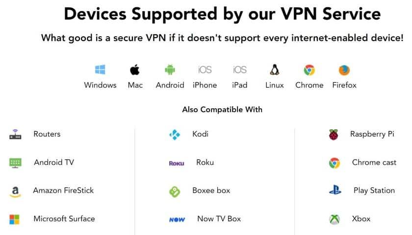 purevpn device list