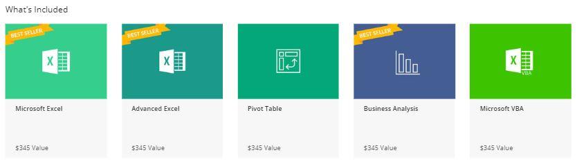The 2019 Microsoft Excel Bootcamp Bundle