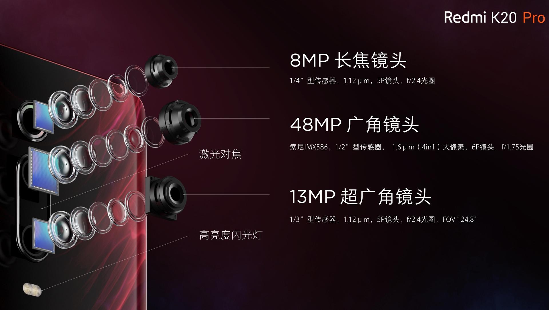 The Redmi K20 Pro cameras.