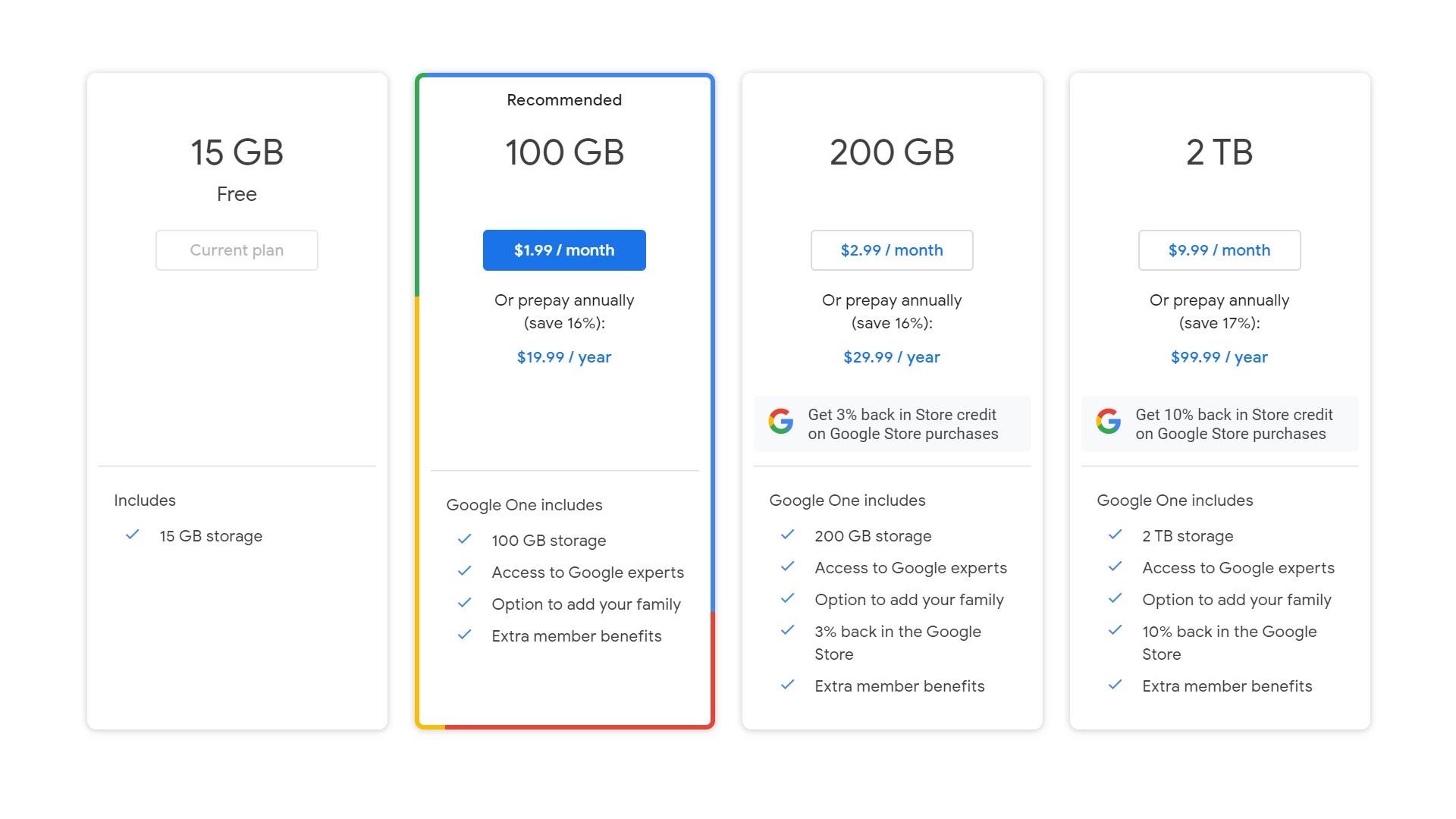 Google Drive One plan pricing