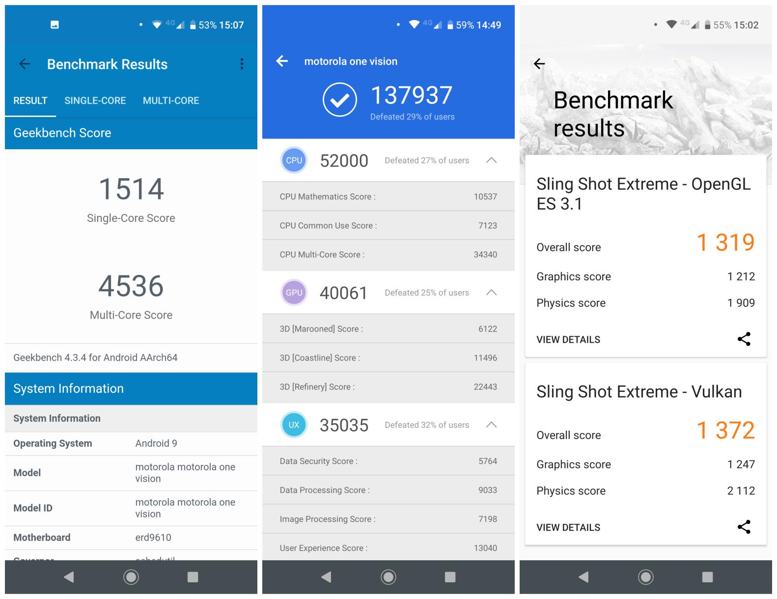 Motorola One Vision benchmark tests