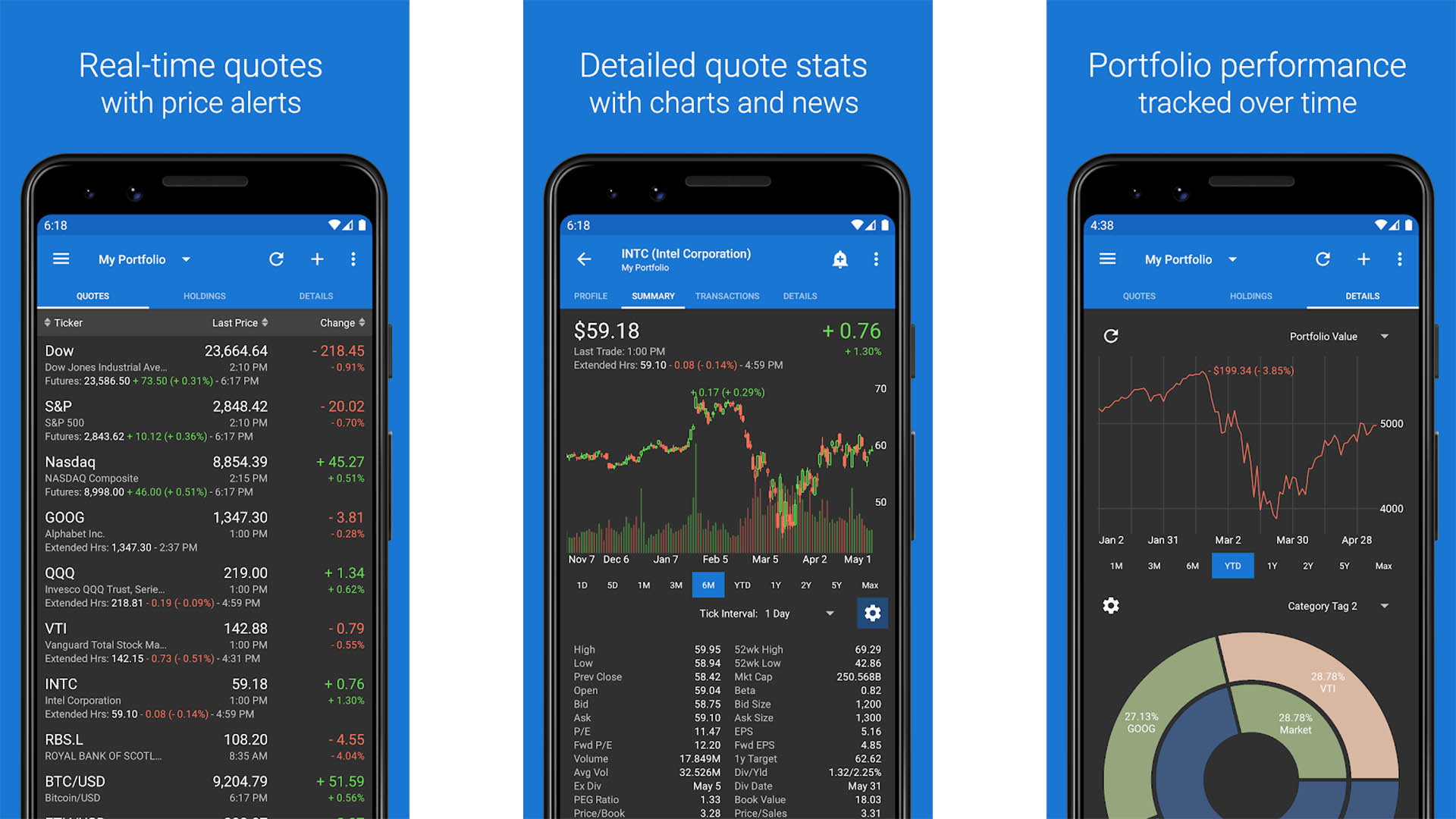 My Stocks Portfolio screenshot 2020