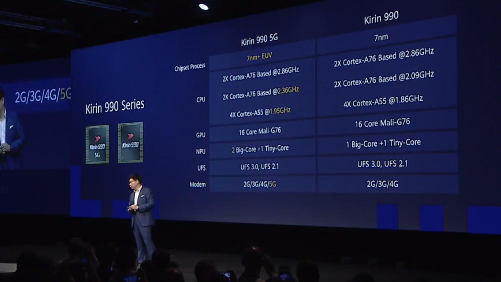 kirin 990 5G vs 4G comparison