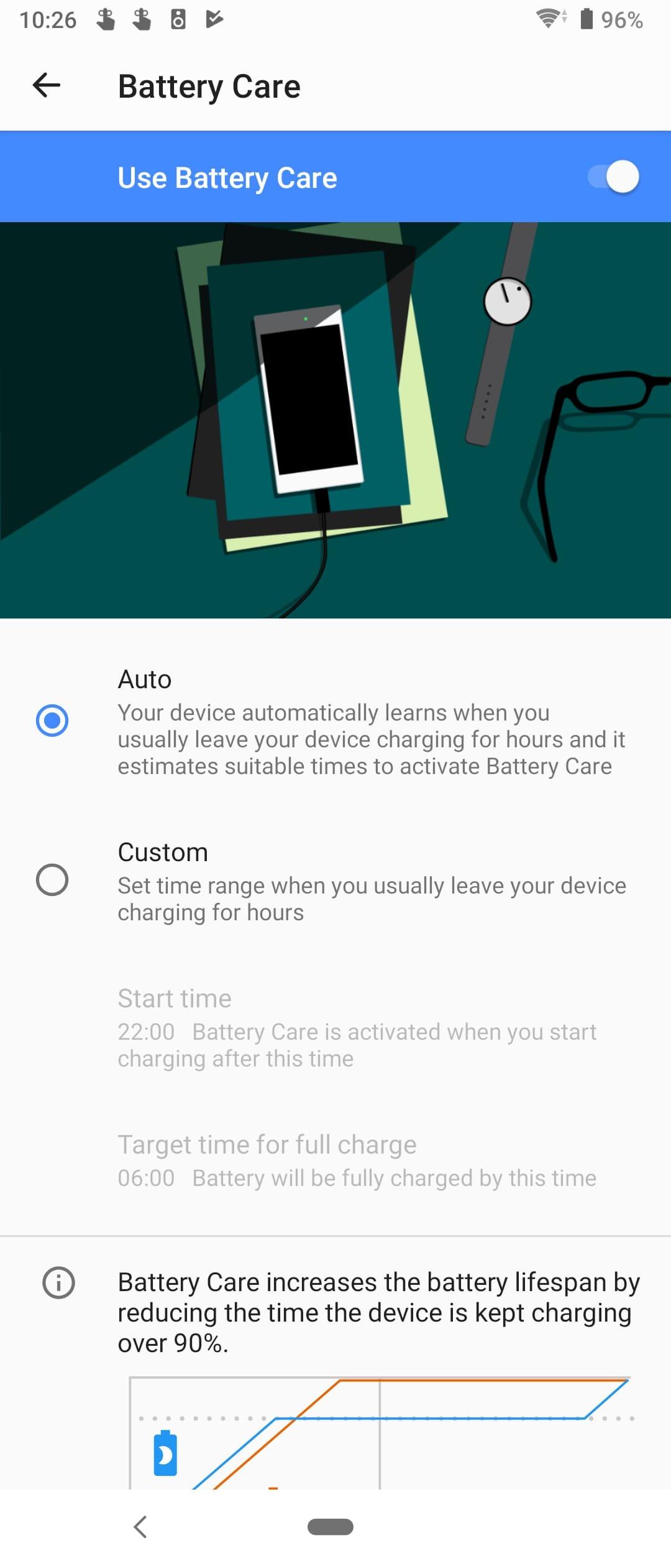 sony xperia 5 battery 2