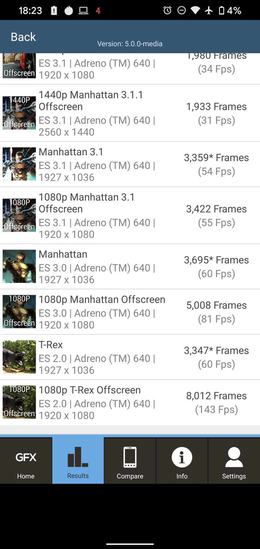 Google Pixel 4 GFXBench benchmark results