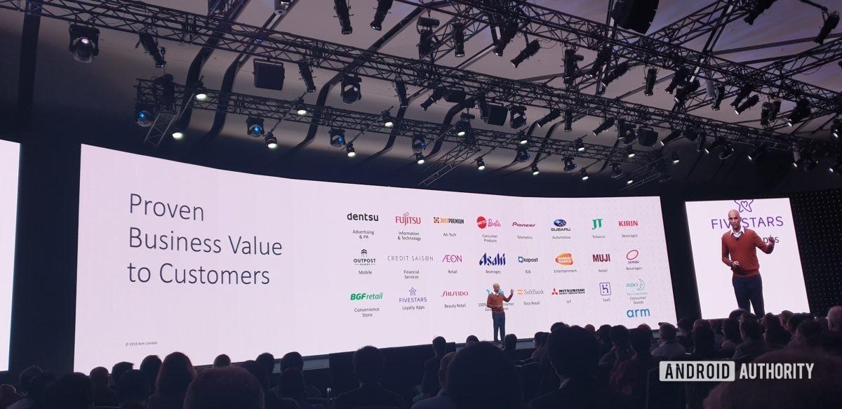 IoT Benefiting Companies