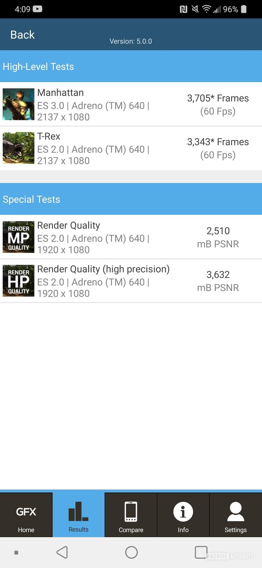 LG G8X ThinQ Review benchmark GFX