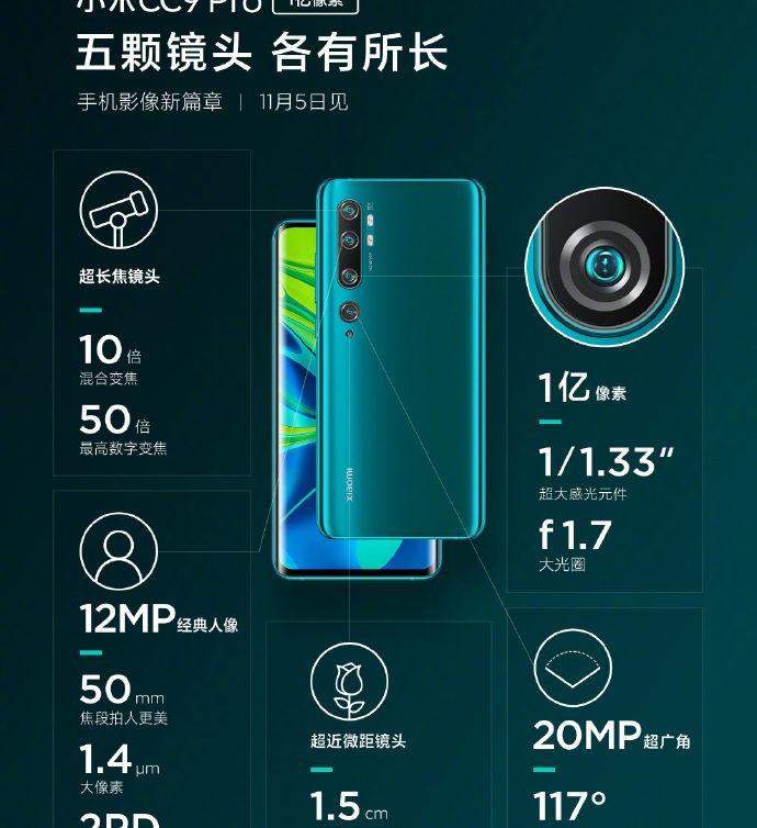 The Xiaomi Mi CC9 Pro rear camera setup.