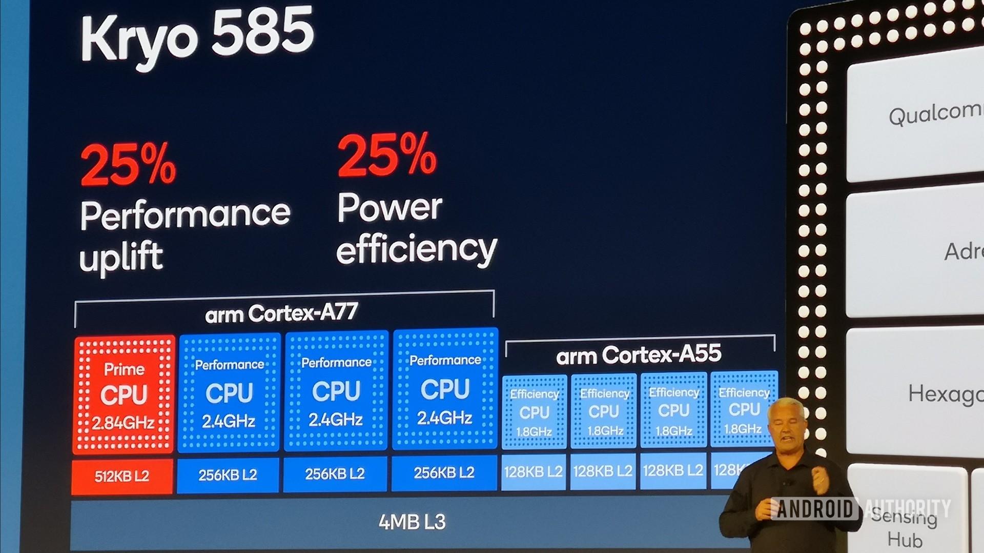 Snapdragon 865 CPU config