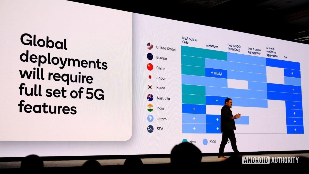 Qualcomm Global Deployments slide snapdragon summit