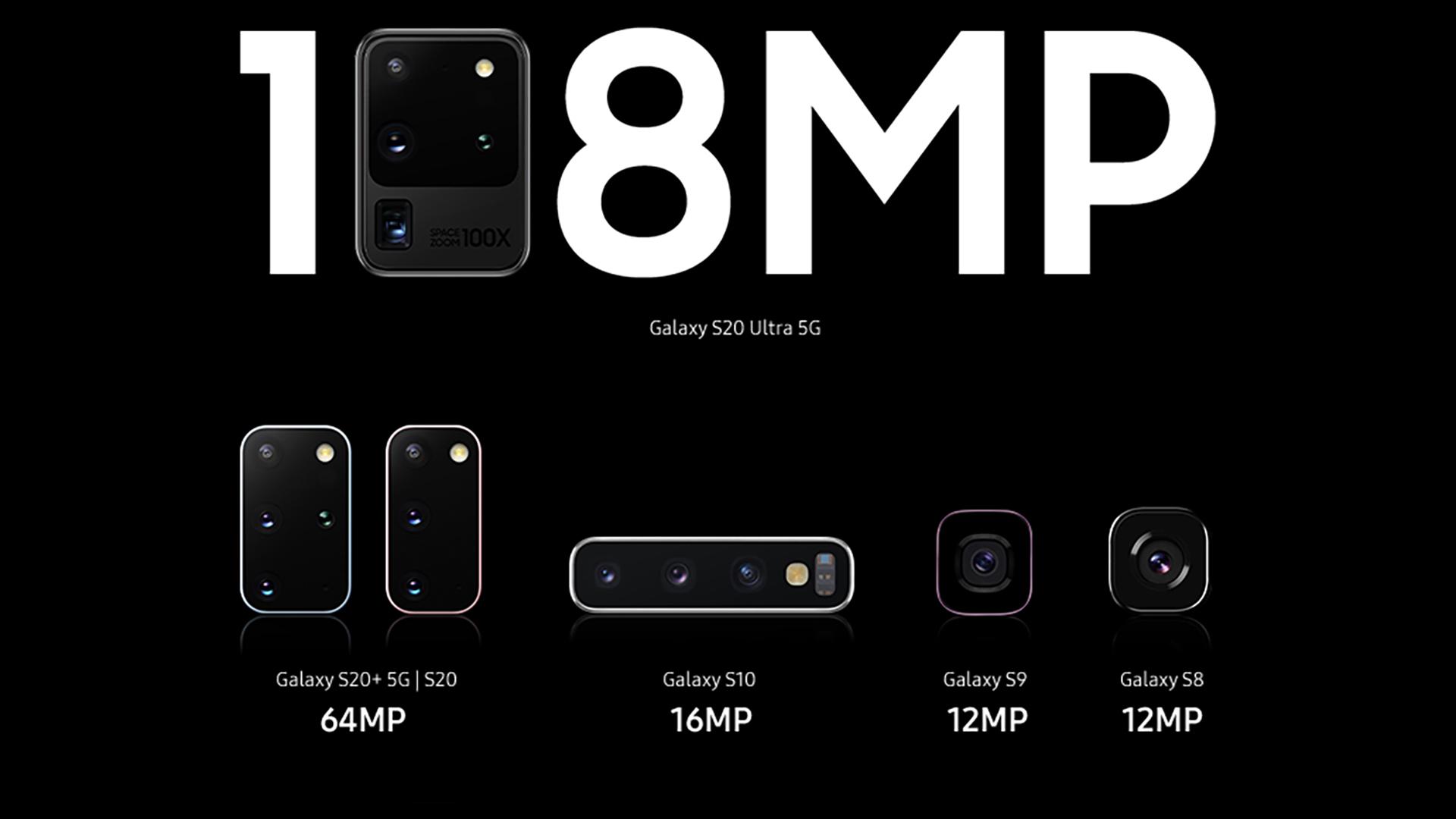 Samsung Galaxy S20 Series Cameras