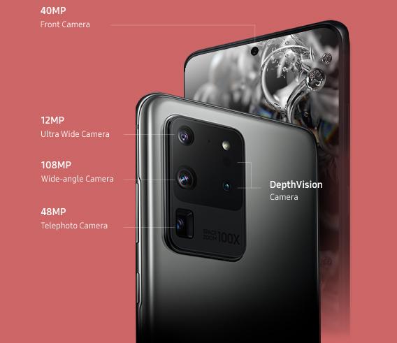 Samsung Galaxy S20 Ultra 5G Cameras