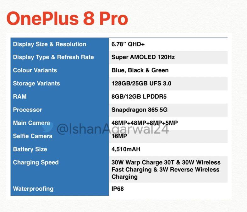 OnePlus 8 Pro Specs (Rumored)