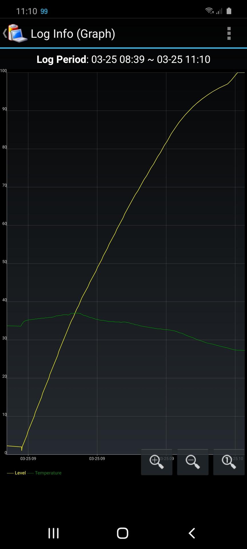 三星Galaxy S20充电时间