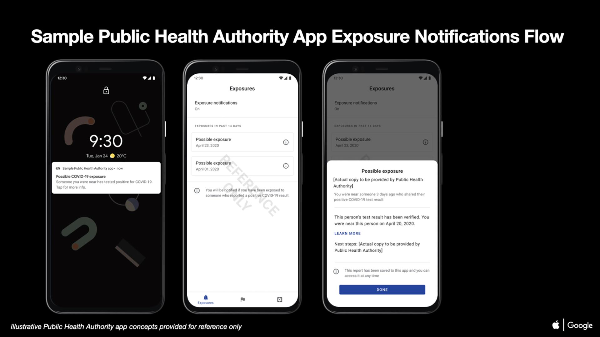 03 COVID 19 Exposure Notifications Sample Public Health Authority App Exposure Notifications Android