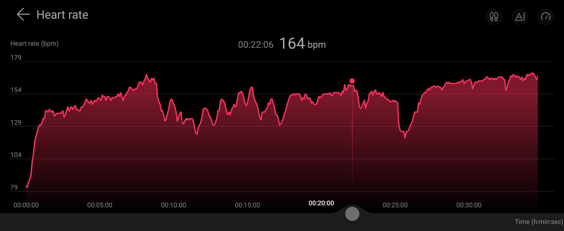 huawei watch gt 2e review heart rate screenshots data