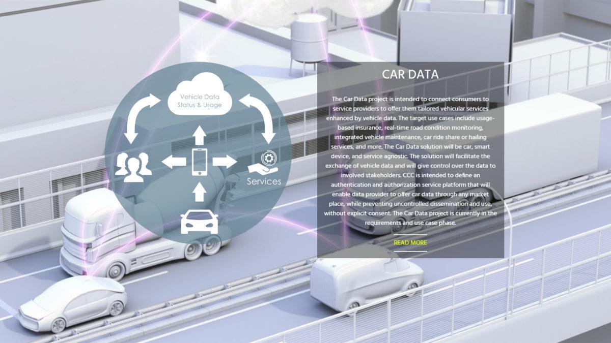 Car Connectivity Consortium Car Data
