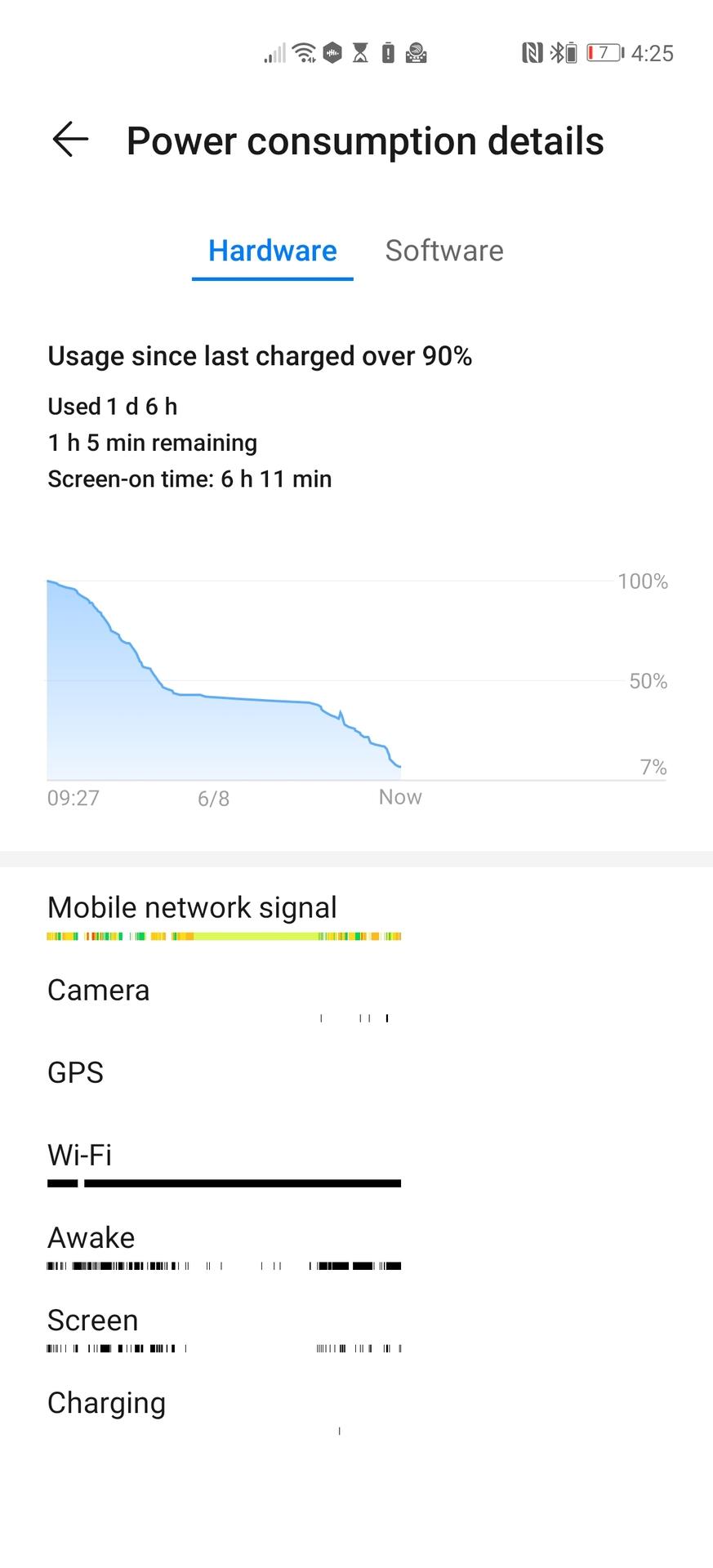 Huawei P40 Pro Plus hardware battery consumption