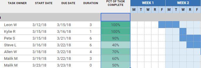 protect column google sheets